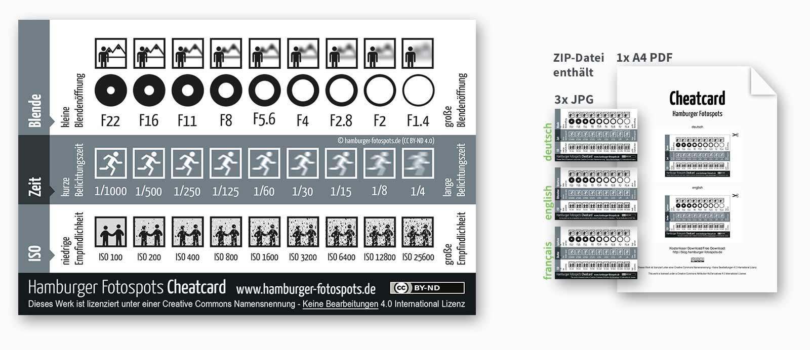 Die Cheatcard von hamburger-fotospots.de